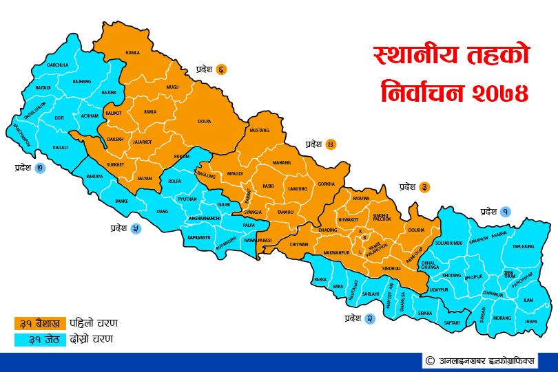 local-election-in-nepal_2074